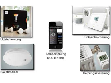 smarthome guide ihr weg zu einer smarten wohnung. Black Bedroom Furniture Sets. Home Design Ideas